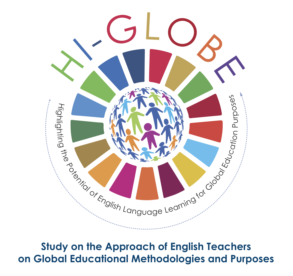 HI-GLOBE Project: Study on the Approach of English Teachers on Global Educational Methodologies and Purposes has been Published